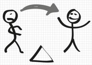 Sinn und Nutzen von Stakeholder-Management