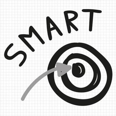 Wie funktioniert die SMART-Formel?