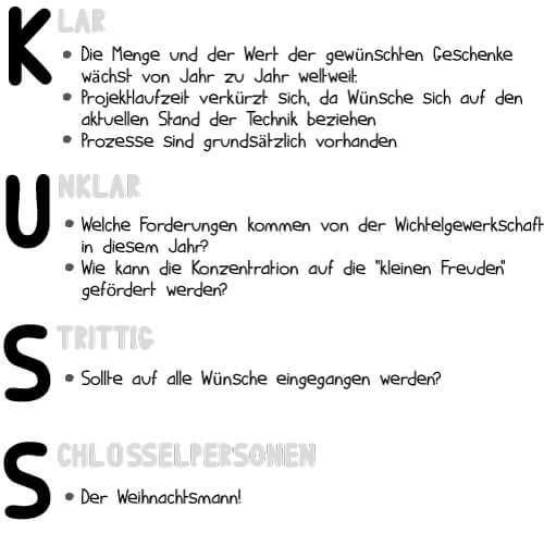 Anwendung der KUSS-Formel