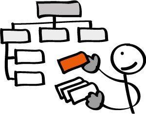 Der Projektstrukturplan, Teil 1: Nutzen und Aufbau