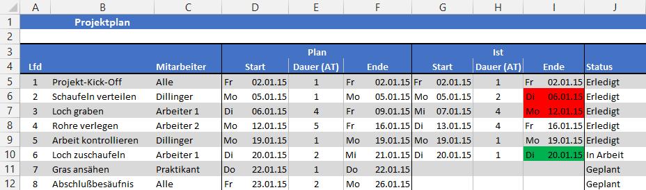2_Bedingte_Formatierung