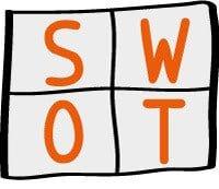 swot-klein