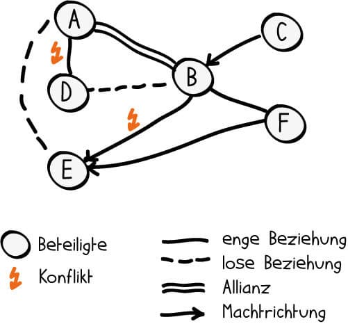 konfliktlandkarte