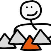 Projekt- und Programm-Management - Unterschiede