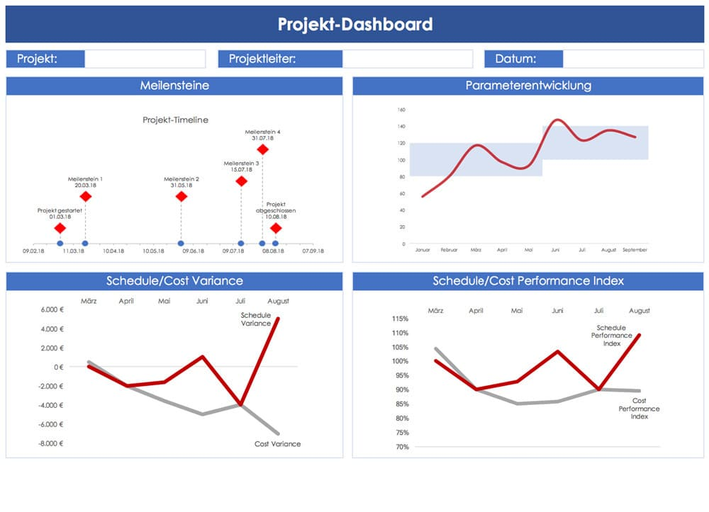 Excel-Dashboard Projektmanagement