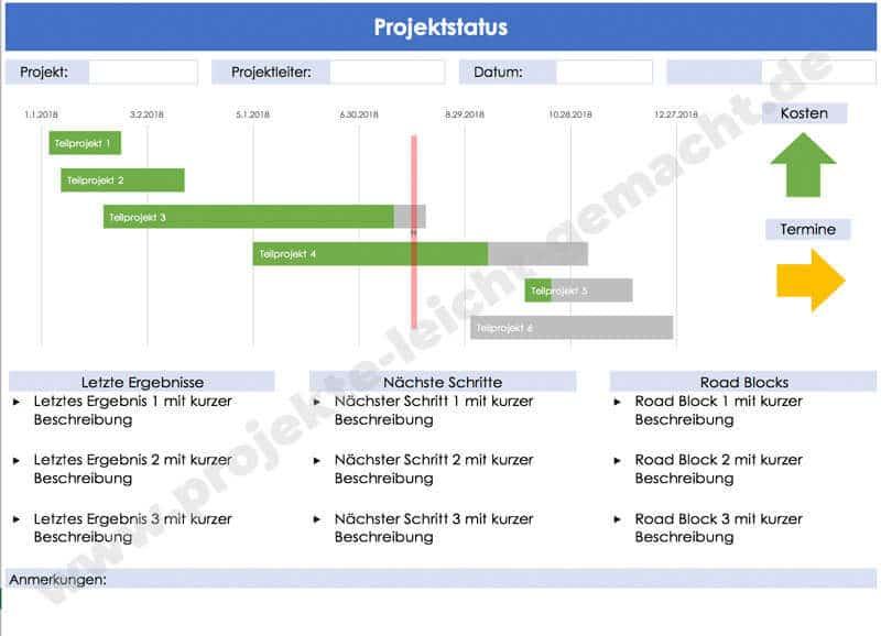 Excel-Dashboard Projektmanagement