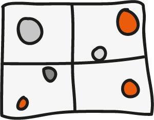 Die Portfolioanalyse: Aufbau, Beispiel und eine Vorlage - Projekte ...