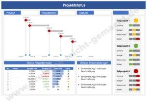 Beispiel-Dashboard-Screenshots-1