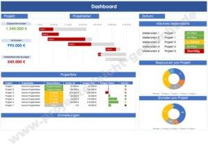 Beispiel-Dashboard-Screenshots-10