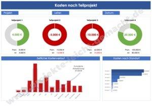 Beispiel-Dashboard-Screenshots-12