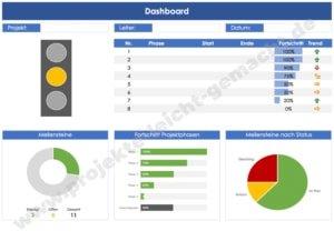 Beispiel-Dashboard-Screenshots-16