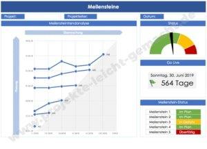 Beispiel-Dashboard-Screenshots-17