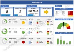 Beispiel-Dashboard-Screenshots-9