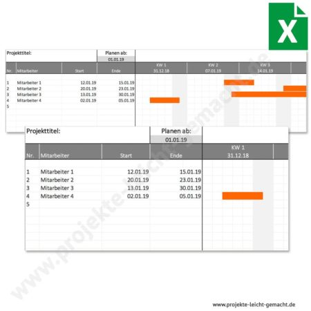 Vorlage Abwesenheitsplan (Kalenderwochen)