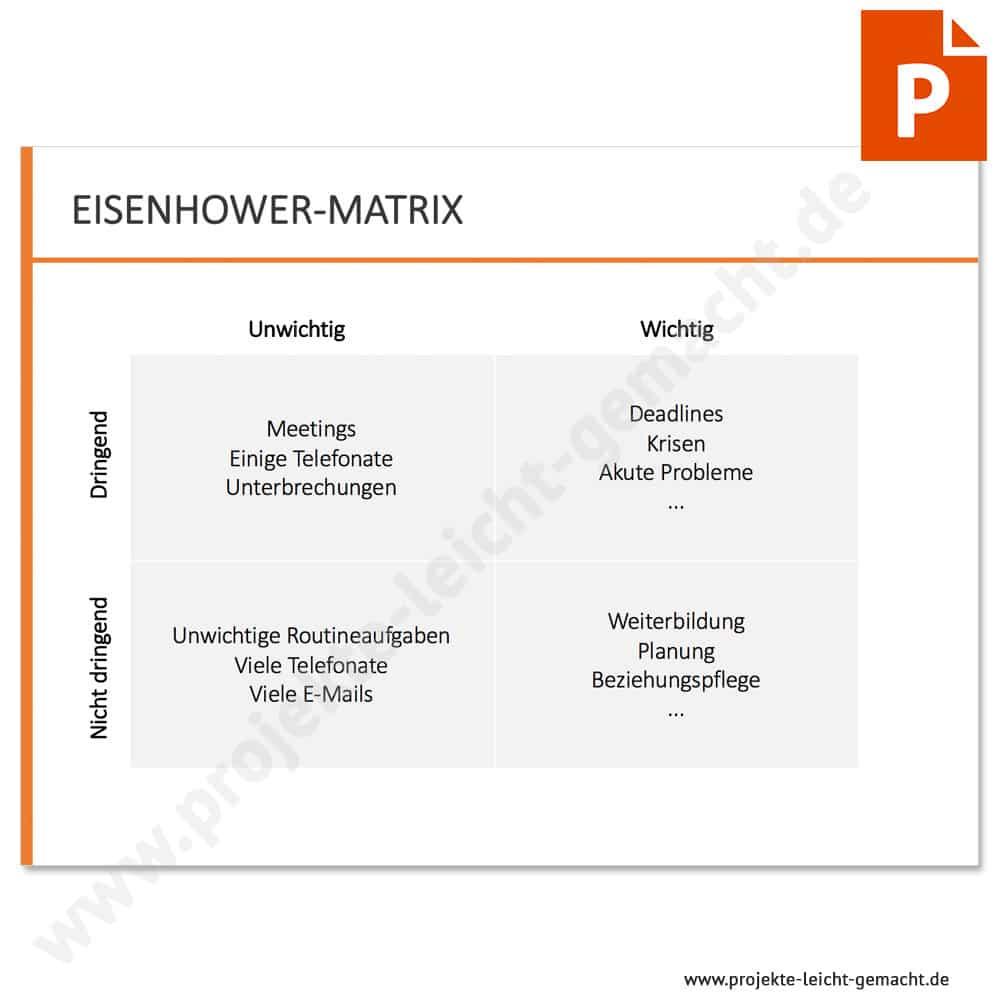 Vorlage Eisenhower Matrix Prioritaten Setzen 13