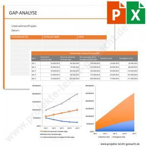 Vorlage Gap-Analyse