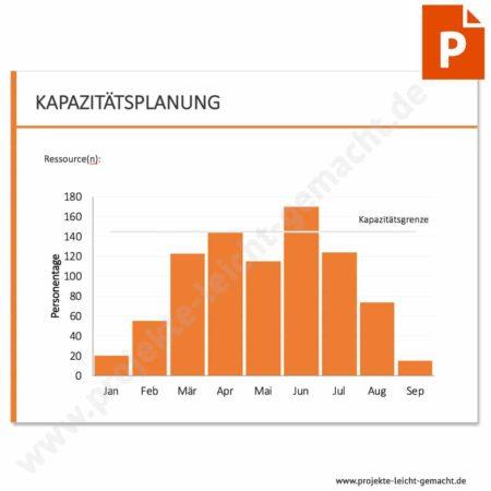 Vorlage Kapazitätsplan - Säulendiagramm