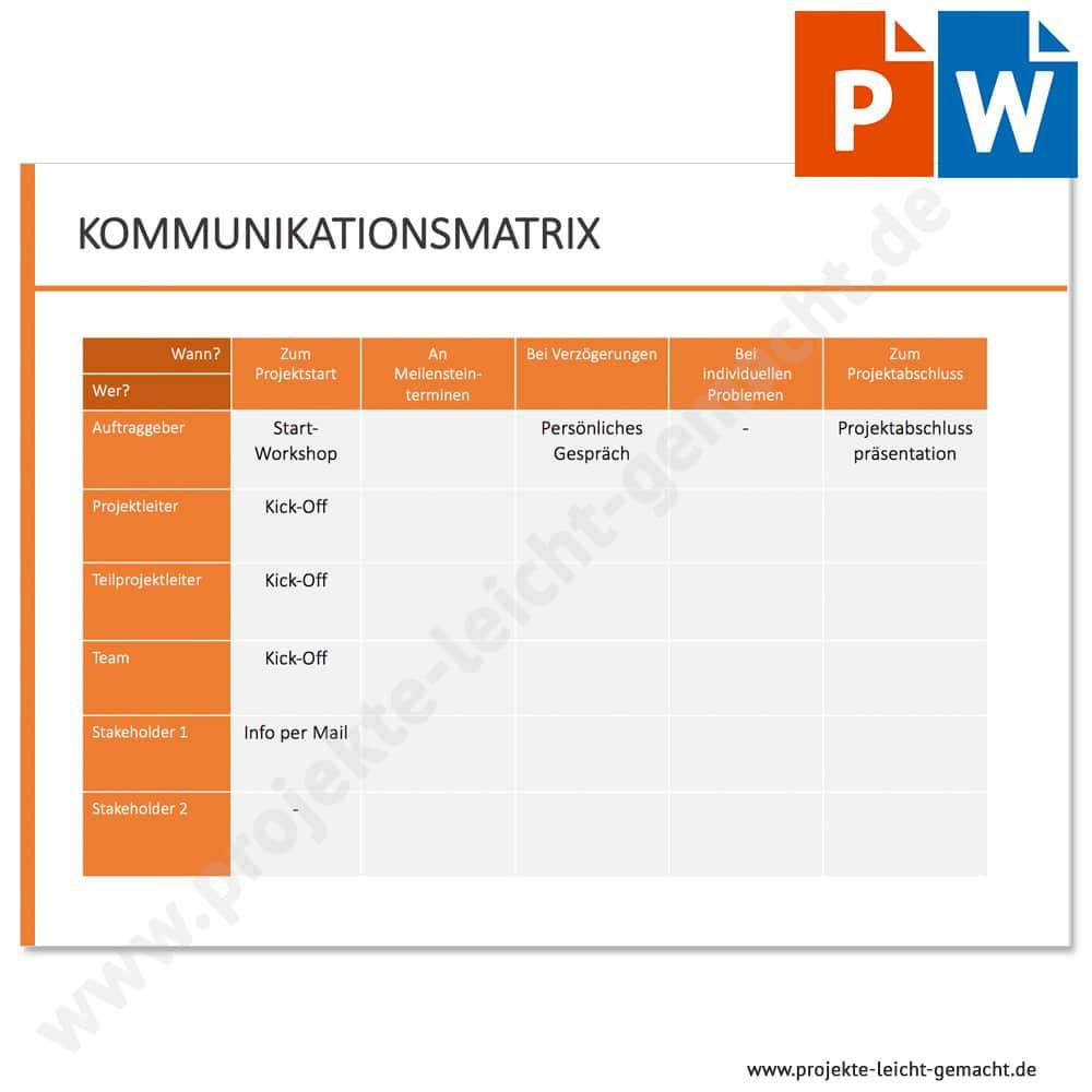 Kommunikationsplan Aufbau Anwendung Beispiele