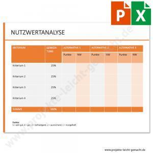 Vorlage Nutzwertanalyse