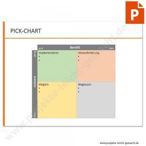 Vorlage PICK-Chart
