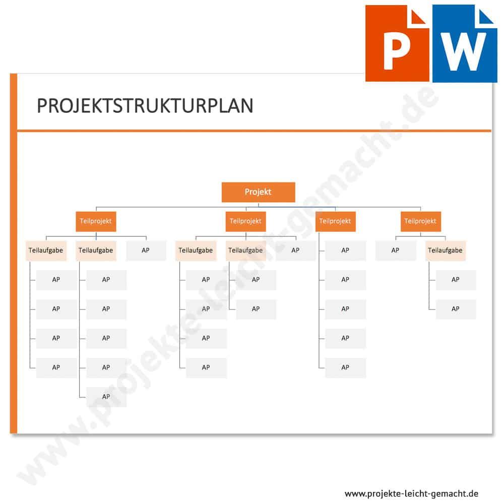 Projektstrukturplan Vorlage Beispiel Muster 13