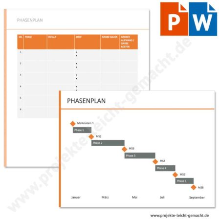 Vorlage Phasenplan
