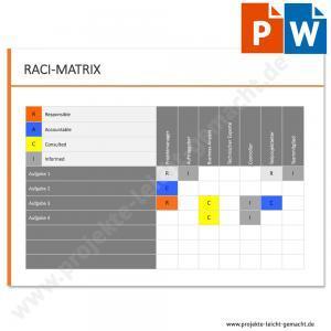 Vorlage RACI-Matrix