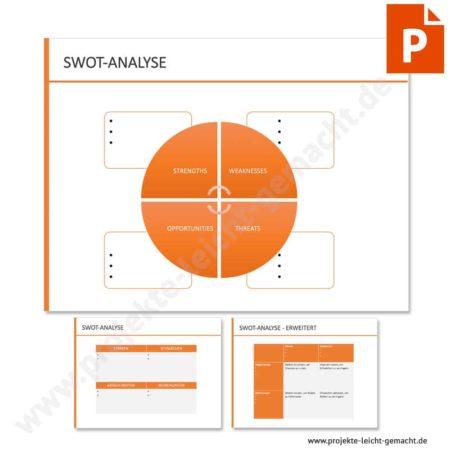 Vorlage SWOT-Analyse