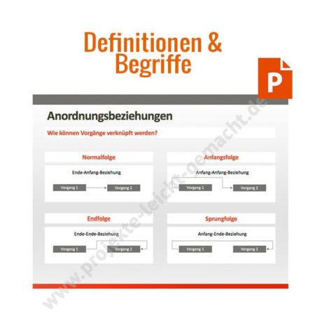 Projektmanagement-Powerpoint-Folien - Basis-Paket