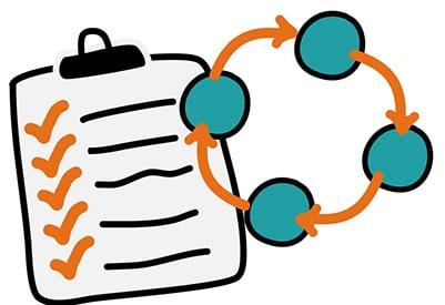 Projektmanagement im Überblick